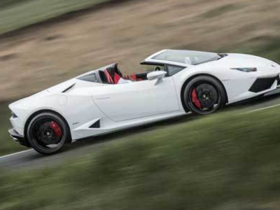 Lamborghini Huracan sports car hire London